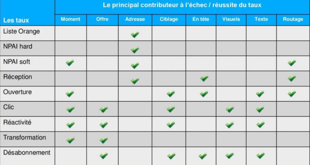 Extrait-de-Message-Business-Hiver-2012_Special Agences