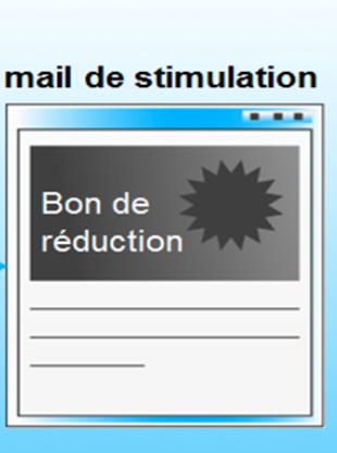 emailing de stimulation