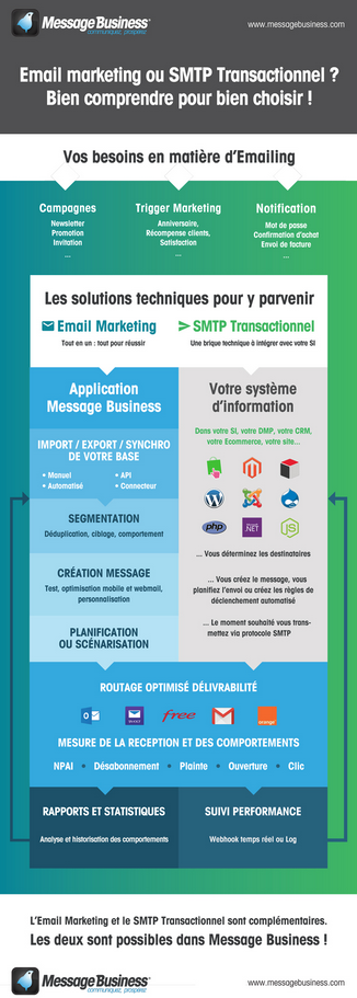 infographie-small