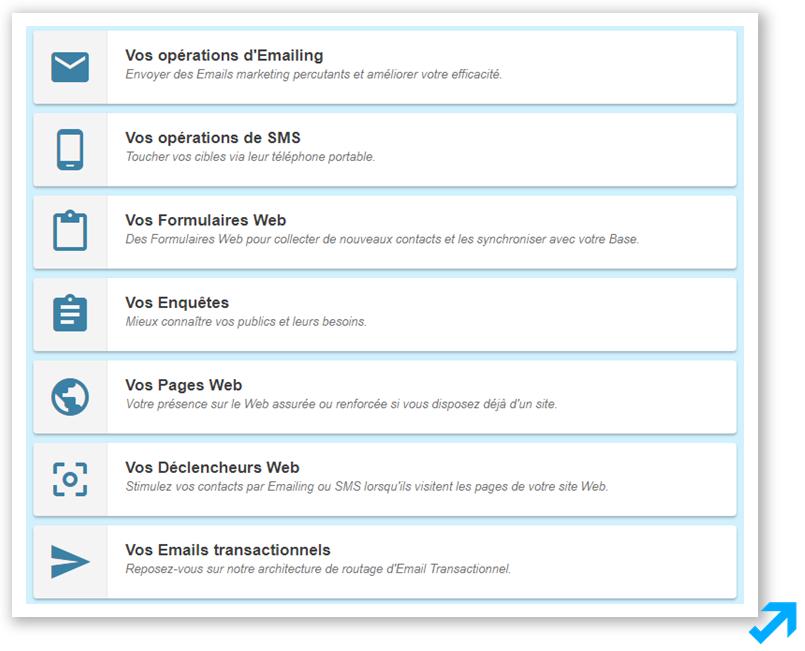 Table d'opérations réalisables dans l'application Sendethic dont le SMS marketing