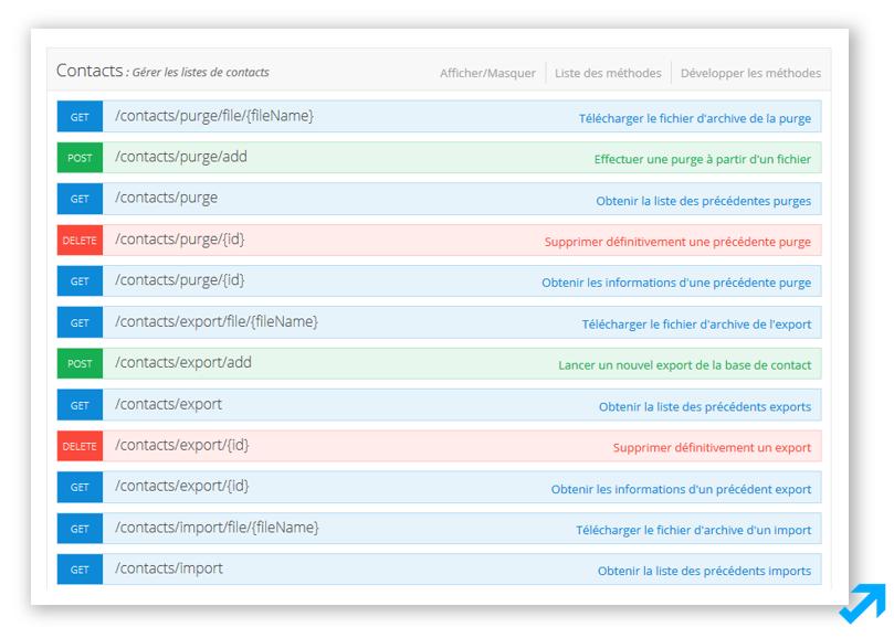 Gestion API dans l'application Sendethic