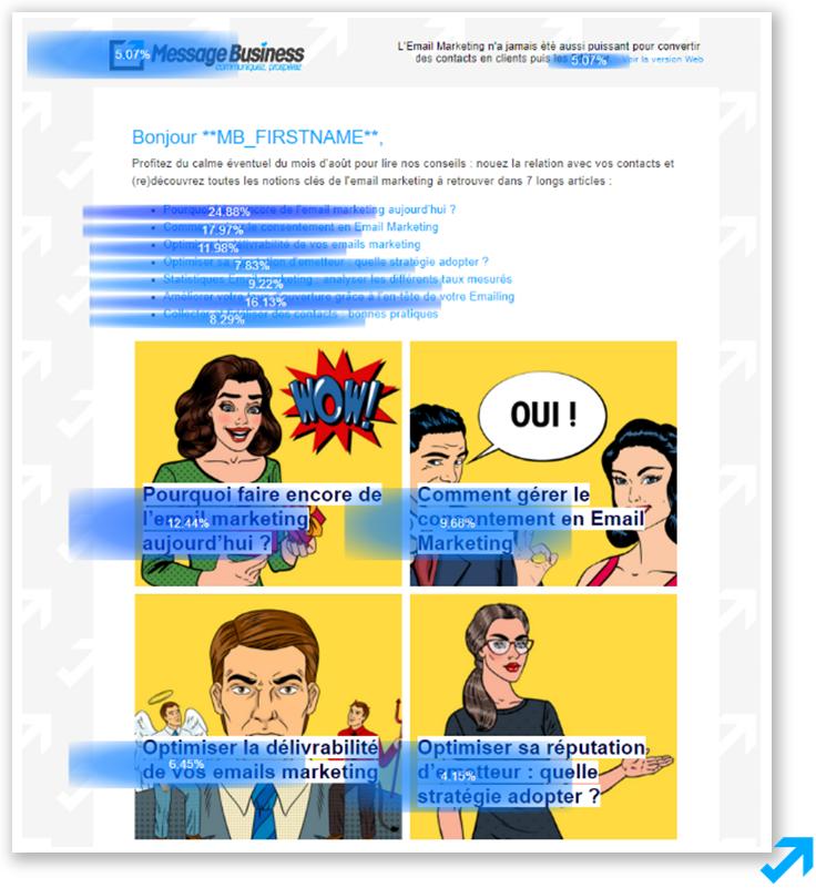 Pourcentage de clics sur liens, textes et images dans les Emailings grâce à l'application Sendethic